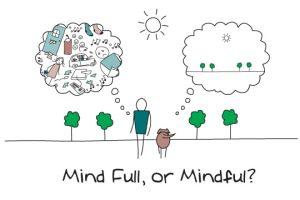 Mindfulness, Ingrids Fysioterapi, sjukgymnastikbehandling i Varberg